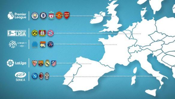 Clubes da elite europeia não desistem da ideia de uma Superliga Europeia