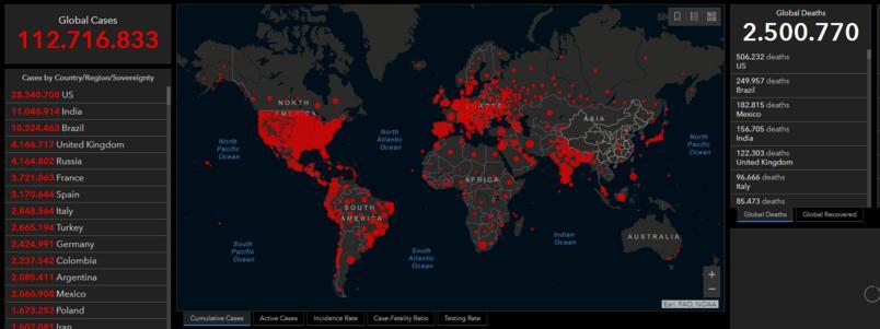 Covid: Actualização global sobre a pandemia