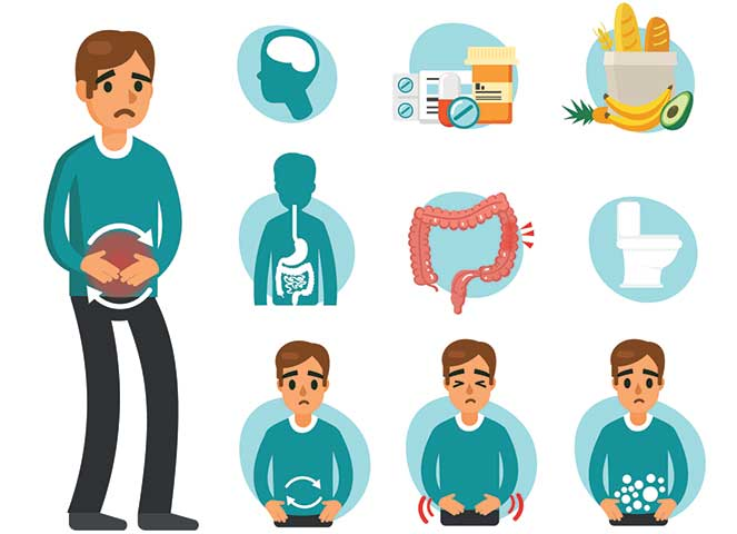 Saude: Síndrome do intestino irritável